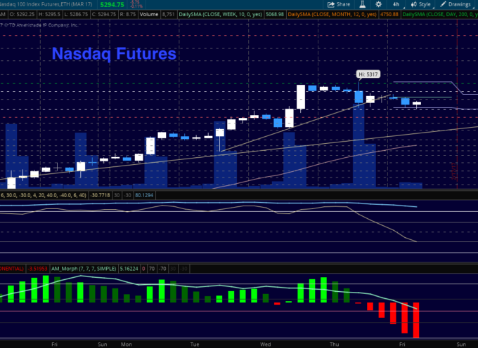 Stock Market Futures Trading Outlook For February 17