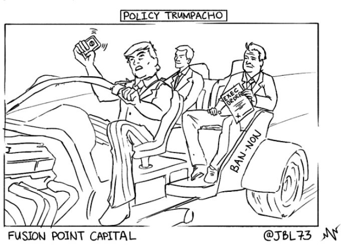 Policy Trumpacho: How And Why Markets Are Rationalizing The Irrational