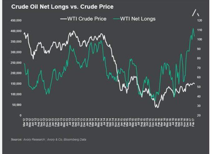 Crude Oil Sell-off Accelerates: Reading The Texas Tea Leaves