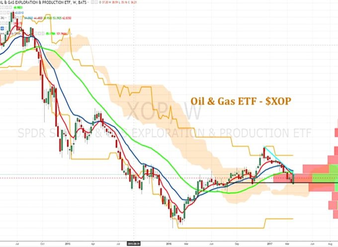 Options Traders Position For Energy Recovery With Risk Reversals