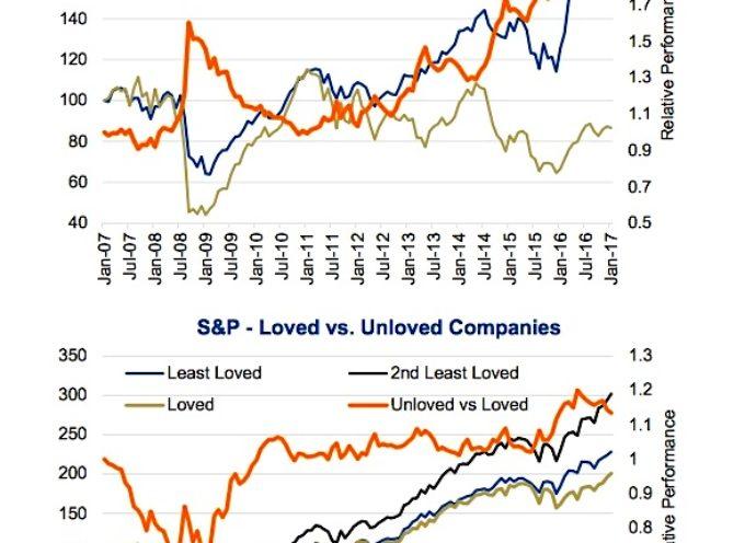 Study: Unloved Stocks Offer Opportunity For Savvy Investors