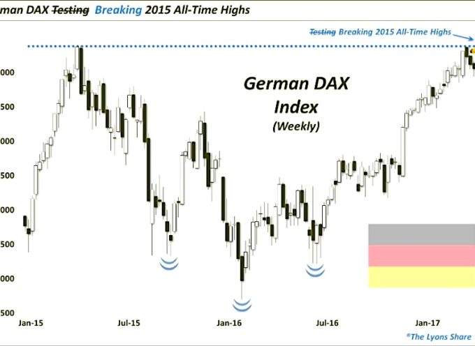 German DAX Rallies To New All-Time Highs: What's Next?