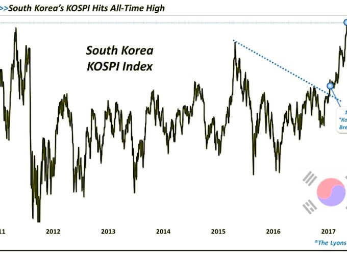 South Korean KOSPI Index Rally Hits New All-Time High