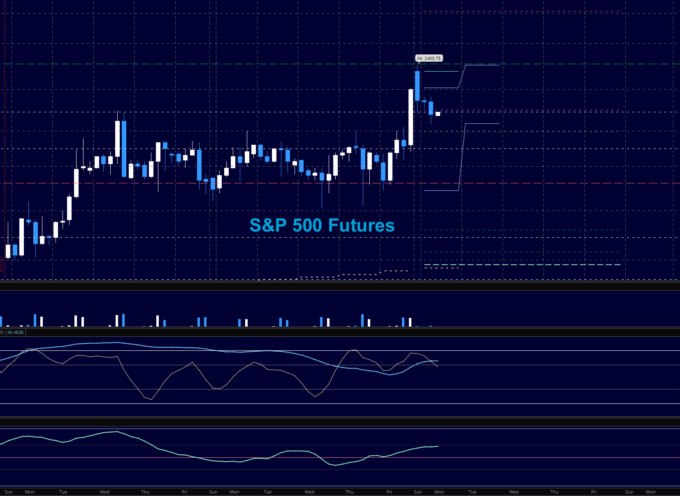 S&P 500 Futures Trading Outlook For May 8
