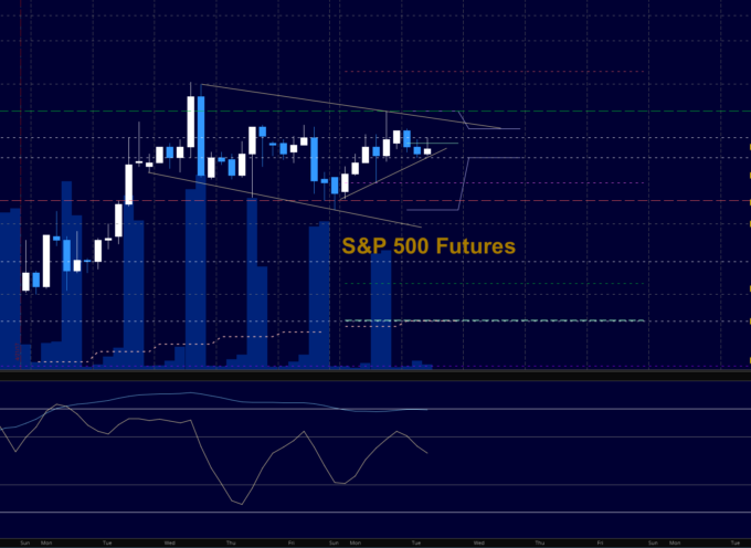 S&P 500 Futures Trading Outlook For May 2