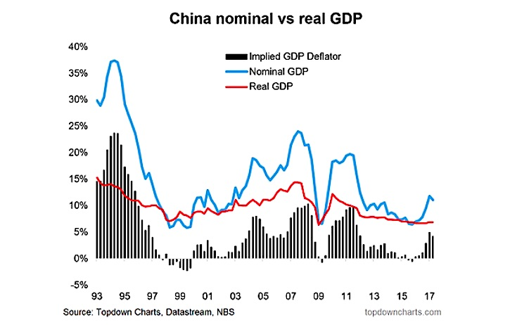 economic growth of china China's air crisis has surpassed the tradeoff between economic growth and the  resulting social and environmental burdens now, even the.