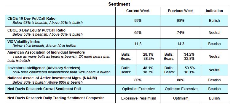 stock market indicators cboe options volatility_rally_29 august 2017