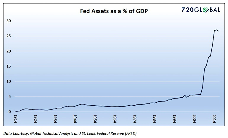 federal reserve monetary policy analysis