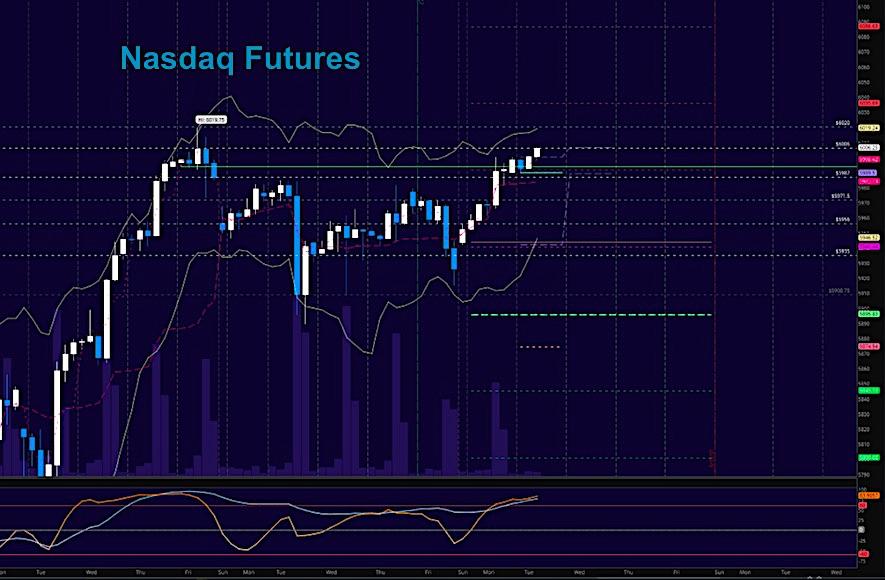 nasdaq 100 futures nq trading rally chart higher_news_september 12