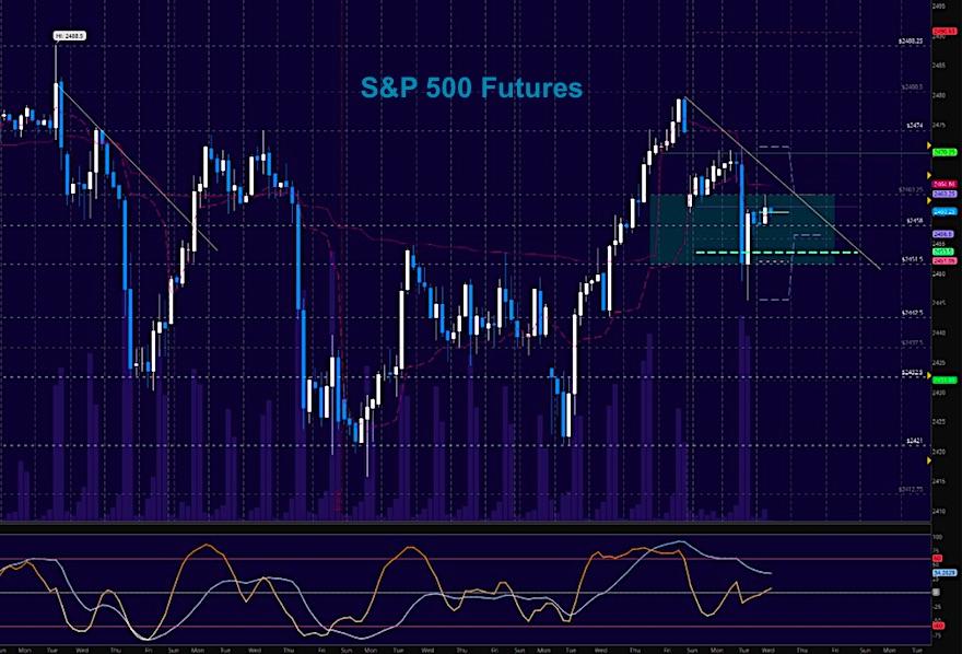 Stock market futures options