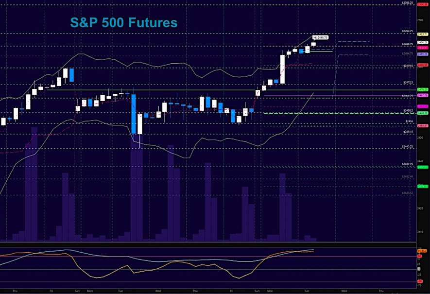 s&p 500 futures trading rally chart higher_news_september 12