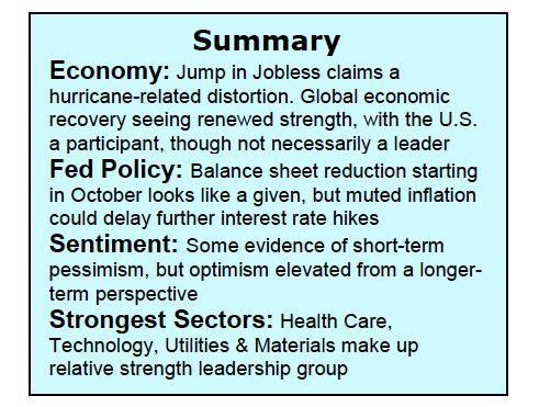 stock market news analysis summary_week september 11