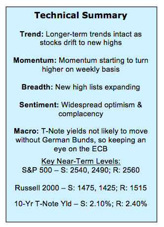 stock market summary s&p 500 outlook technical investing indicators_october 13