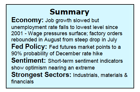 us stock market equities summary week october 9