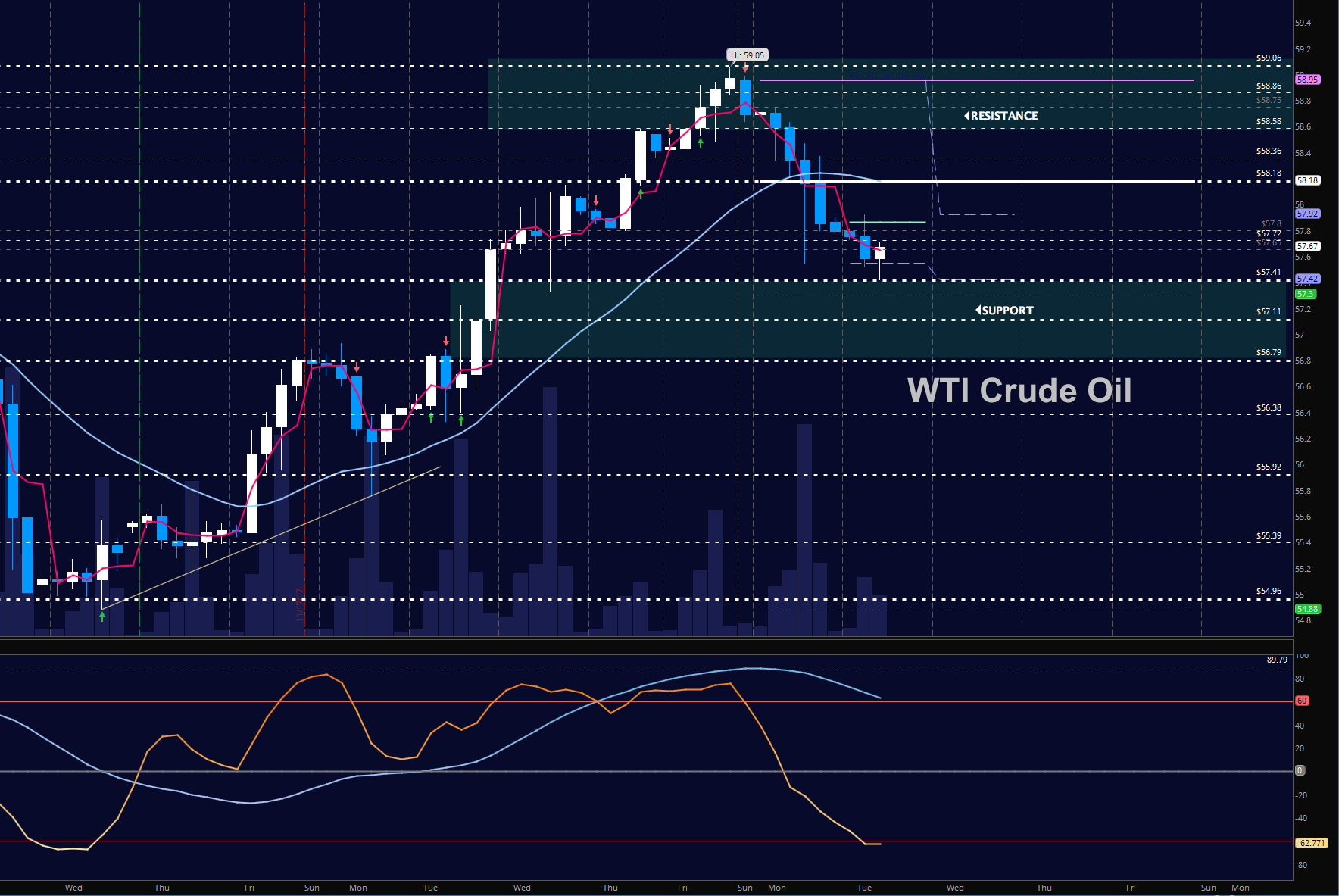 crude oil futures trading update_wti price chart_november 28_news_investing_markets