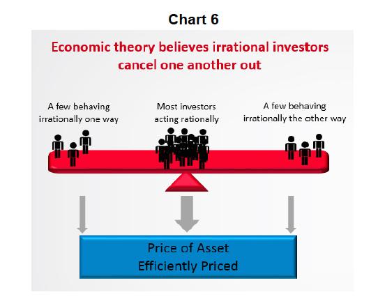 economic theory image 1