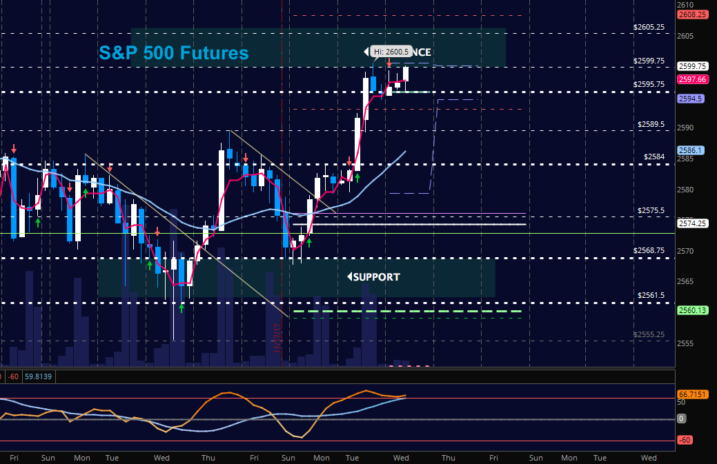 sp 500 futures trading chart price update_november 22_news_investing_markets