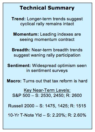 stock market analysis analysts review summary_november 10