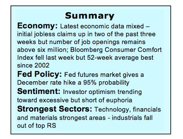 stock market summary news economic indicators_equities_news_november 13