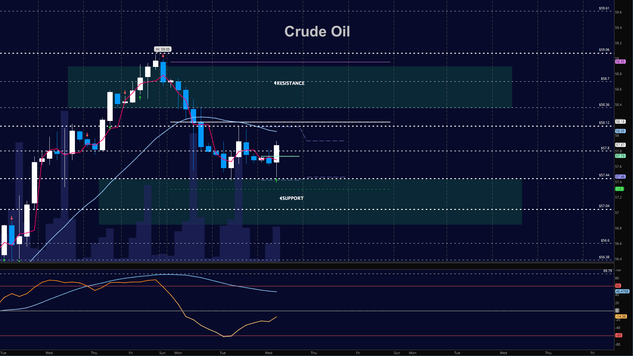 wti crude oil prices trading update_news_chart_november 29_investing_markets