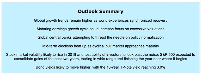 2018 investing outlook summary themes_stocks_economy