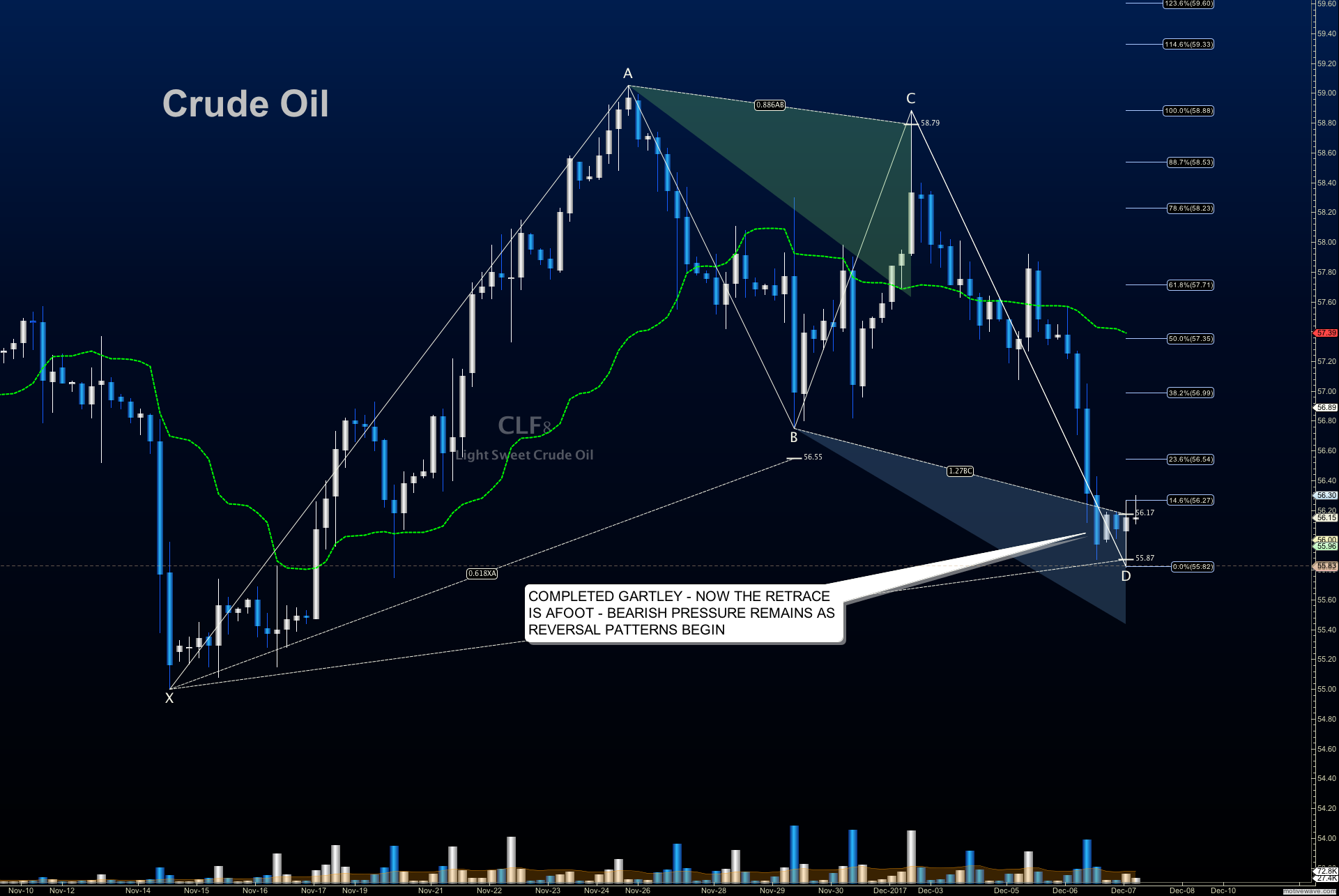 crude oil futures trading_higher_december 7_investing_news