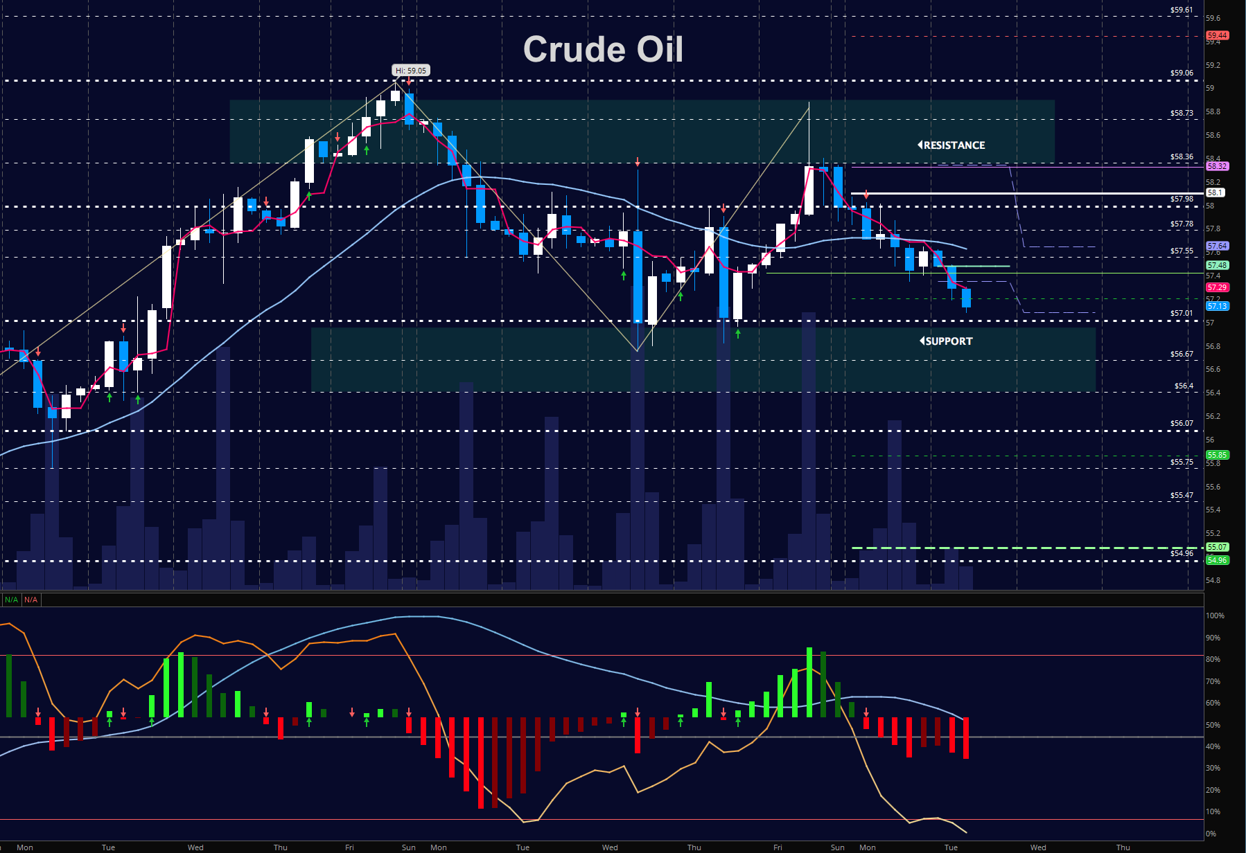crude oil prices december 5 trading chart_news_update_markets
