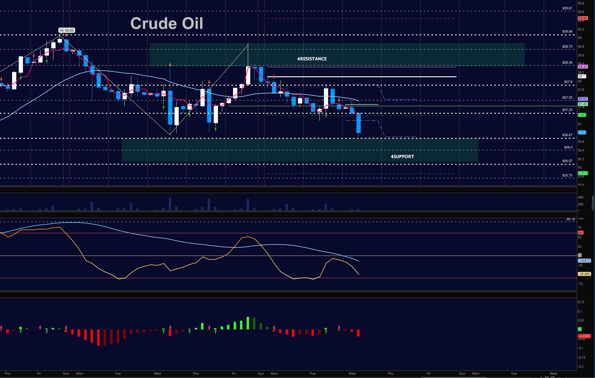 crude oil trading december 6 chart_news_update_markets