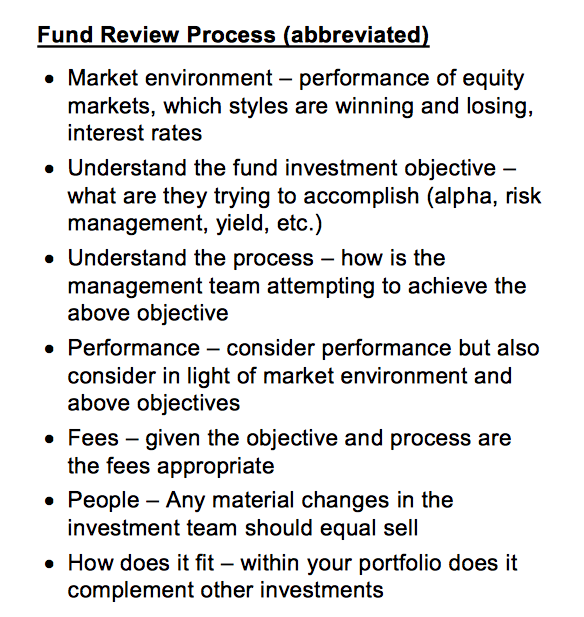 investing fund review process_performance