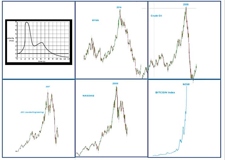 parabolic moves like bitcoin_news_image