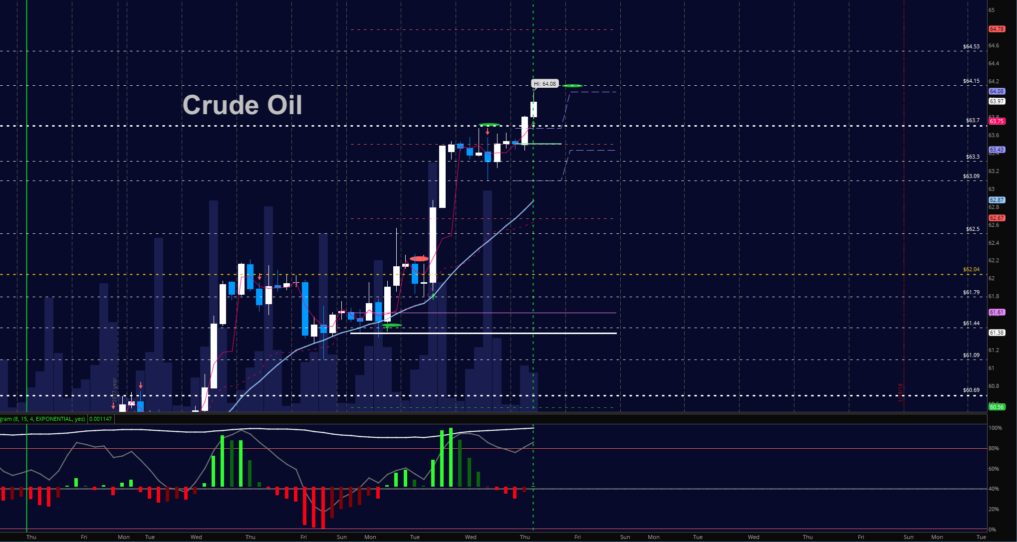 crude oil futures january 11 trading chart new highs