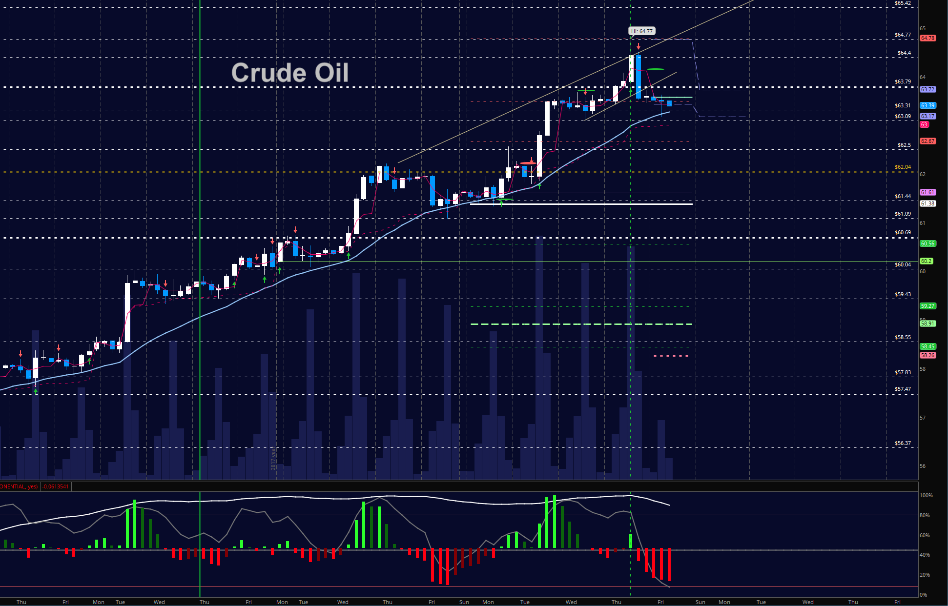 crude oil january 12 trading chart new highs news