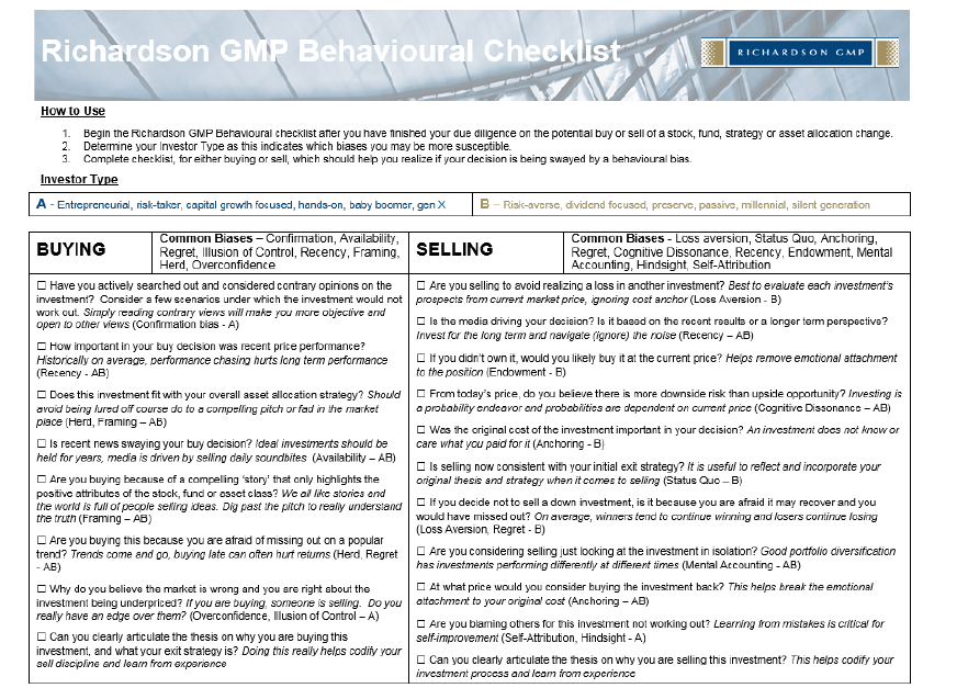 investor biases_buying selling stocks_gmp richardson