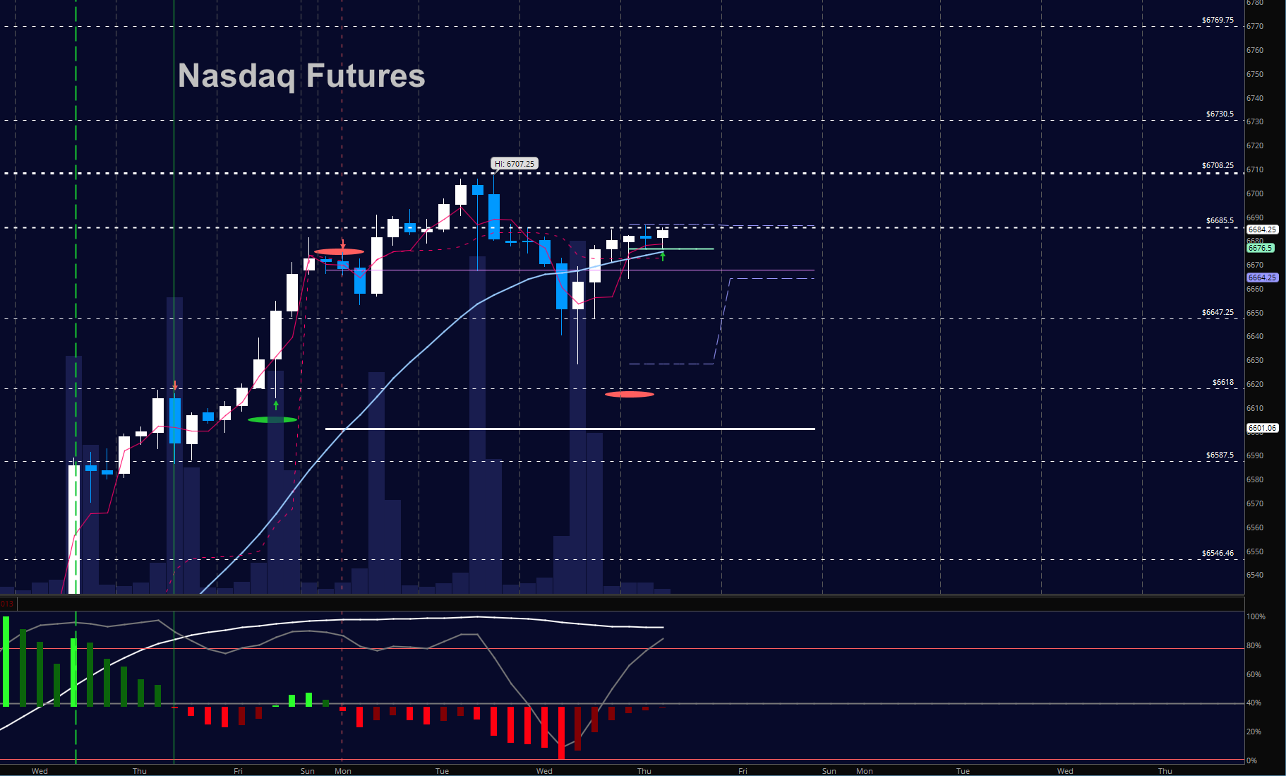 nasdaq futures january 11 trading chart new highs