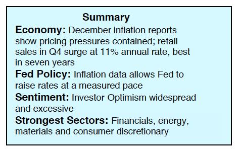 us market update stocks economy indicators_week january 16