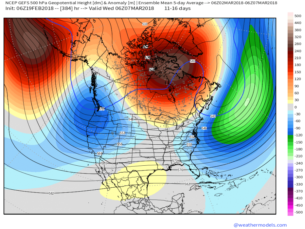 long-term weather forecast february march natural gas
