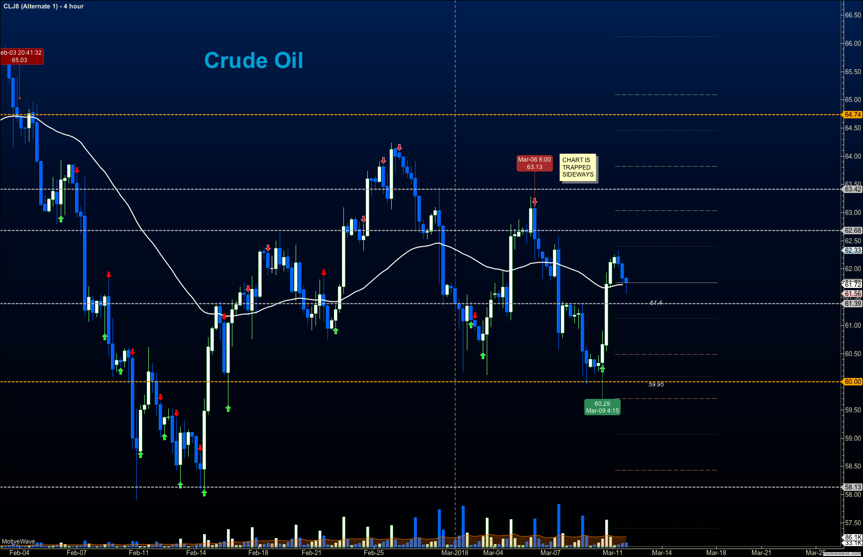 crude oil march 12 trading price chart rally news