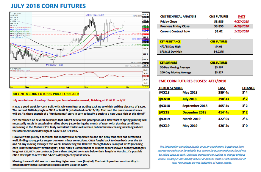 july corn futures analysis forecast outlook_may 2018