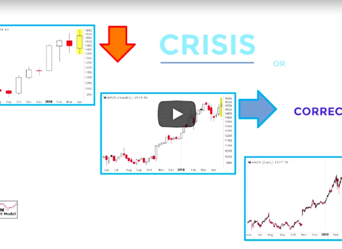 Stock Market Video Blog: Is The Next Crisis Near?