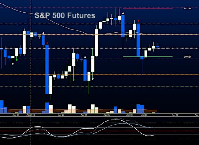 S&P 500 Futures Trading Outlook: Playing The Edges
