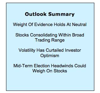 stock market investing summary 13 april 2018