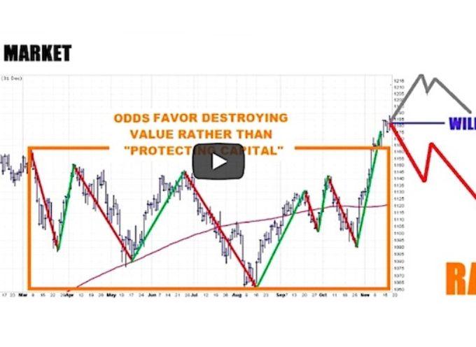 Stock Market Video: Focusing On Trends & Managing Volatility