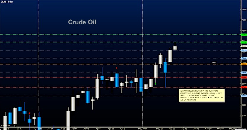 crude oil futures trading may 10 price targets analysis news image
