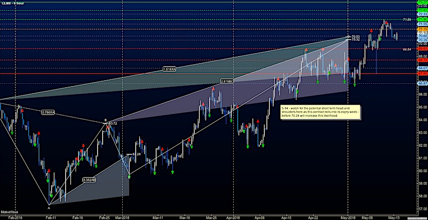 crude oil futures trading may 14 analysis outlook investing