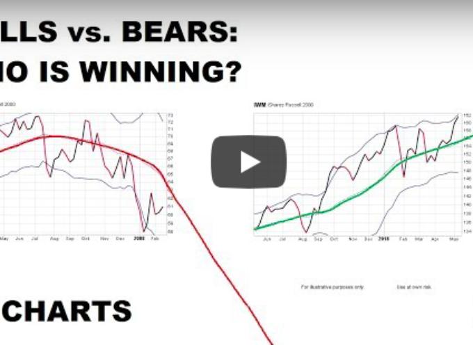 Bulls vs Bears: Who's Winning The Battle (27 charts)