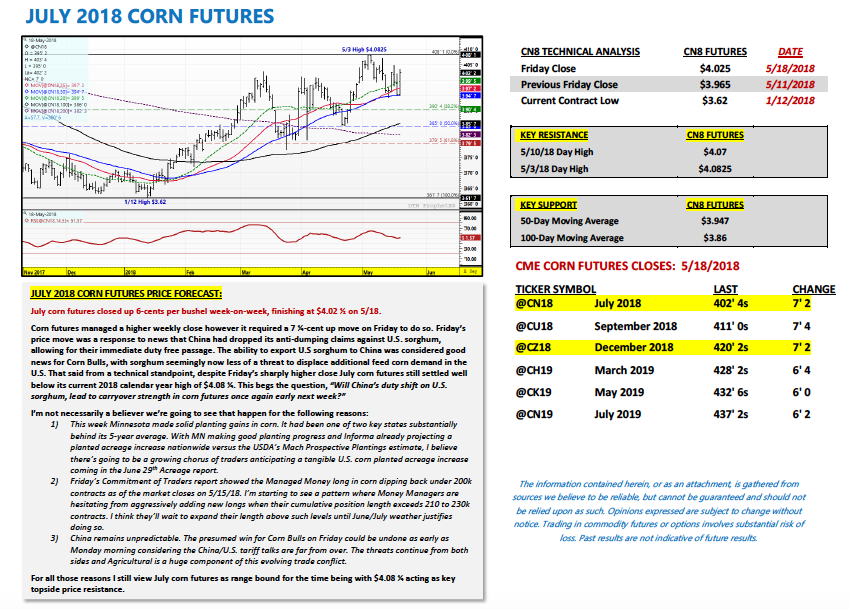 Us Corn Futures Weekly Market Outlook For May 21 See It Market