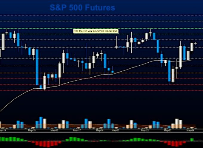 S&P 500 Futures Trading Update: Watch Your Levels!