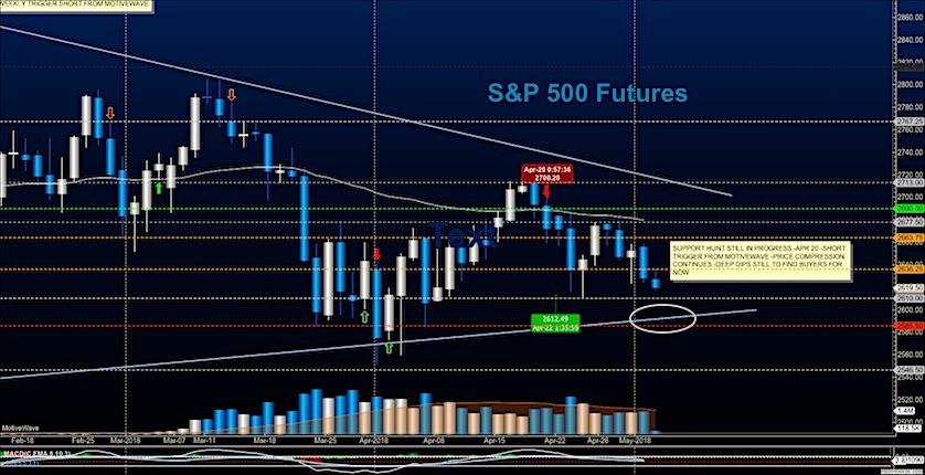 Trading emini s&p 500 options