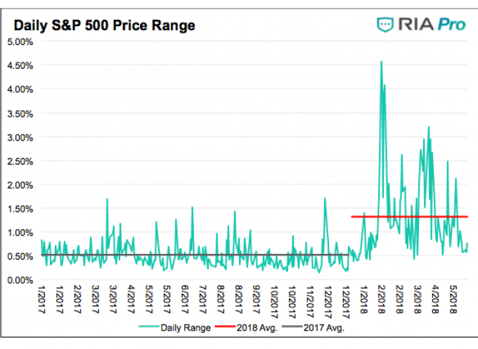 The Market Trend Is Your Friend… Until It's Not