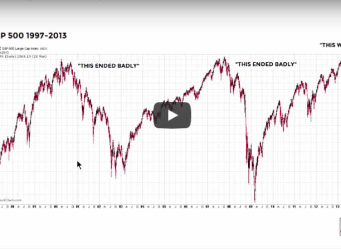 Has The Bull Market Only Just Begun?
